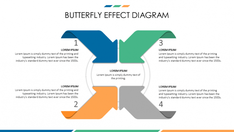 business analysis presentation in butterfly effect diagram