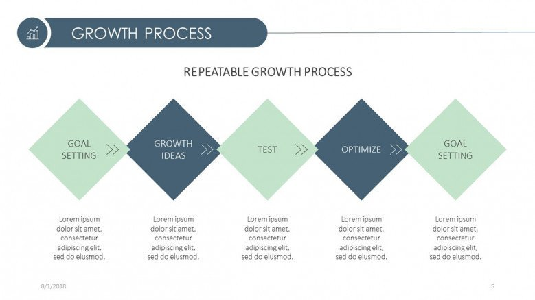 growth process presentation repeatable growth process slide in five categories chart