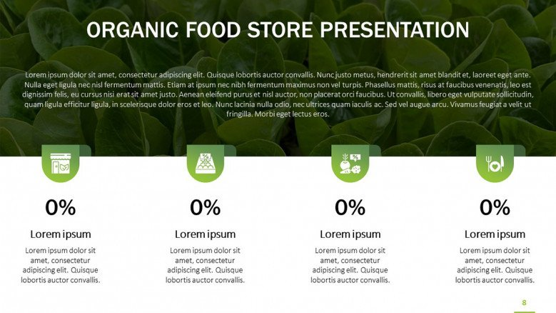 Organic Food market data