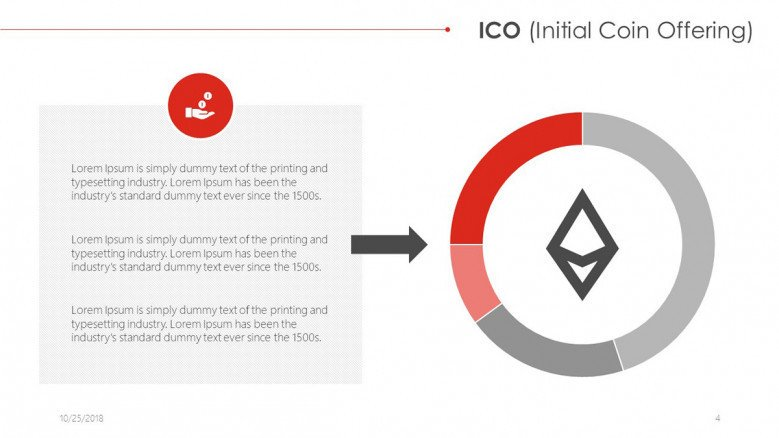 ICO pie chart with text
