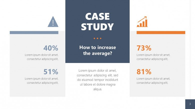 Client Case Study Solution Slide with percentages