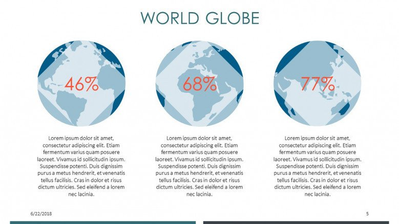 three world globe compared with data percentage and text