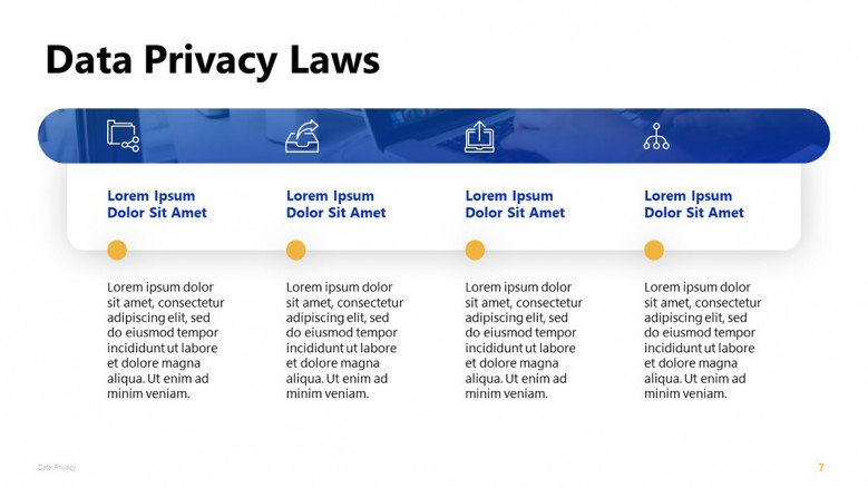 Data Privacy Laws PowerPoint Timeline