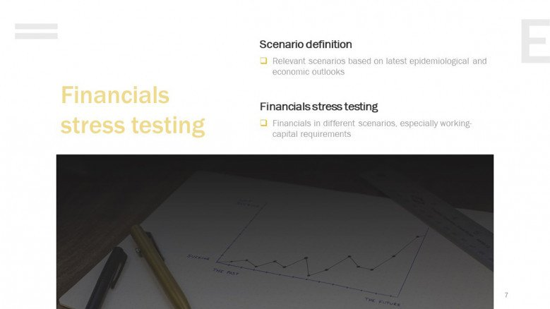 Financial stress testing for business continuity