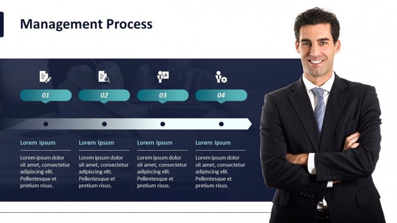 project management process slide with icons and text box