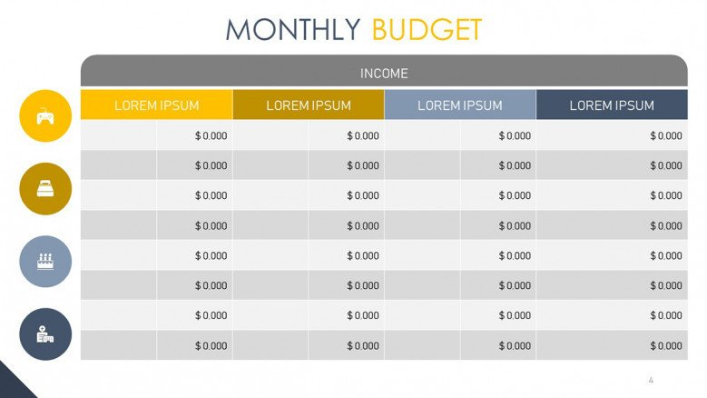 monthly budget chart slide