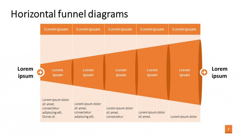 5 stage Marketing Funnel Chart