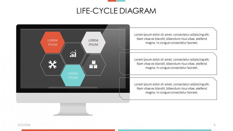 Life-cycle Diagram with descriptive texts