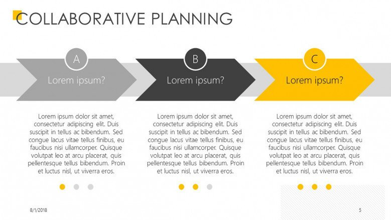 collaborative planning slide presentation in three segments