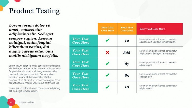 Product Testing chart in colorful style