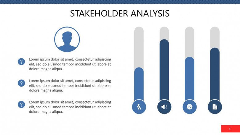 stakeholder analysis in vertical bar chart