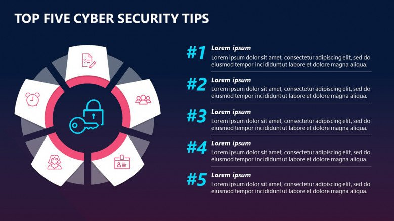 Cyber security tips slide