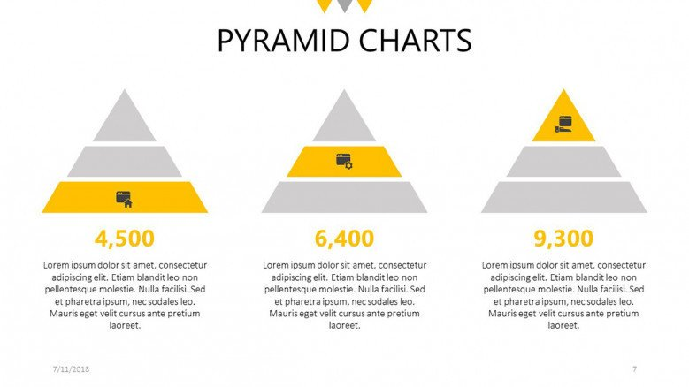 three steps pyramid chart with text