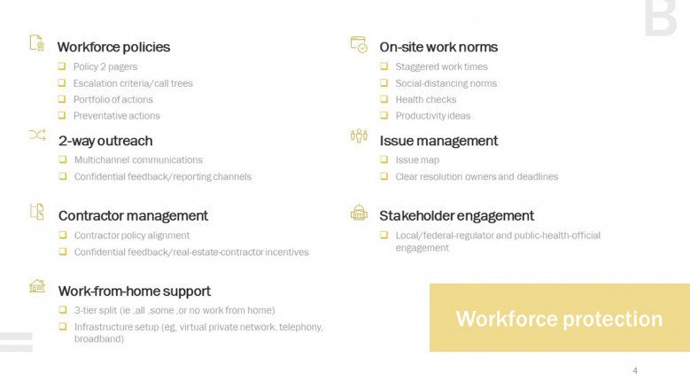 Workforce Protection for Business Continuity