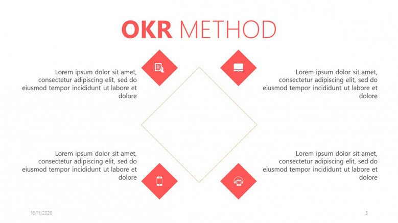 PowerPoint Diagram for OKR planning