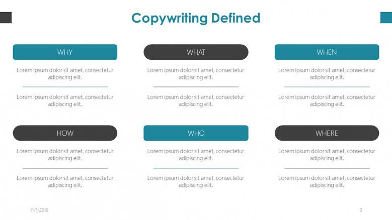 copywriter defined in 5w1H cards