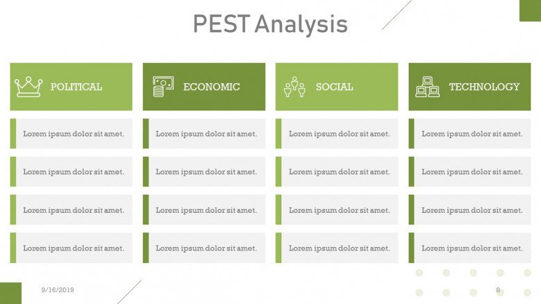 PEST Analysis Table Slide