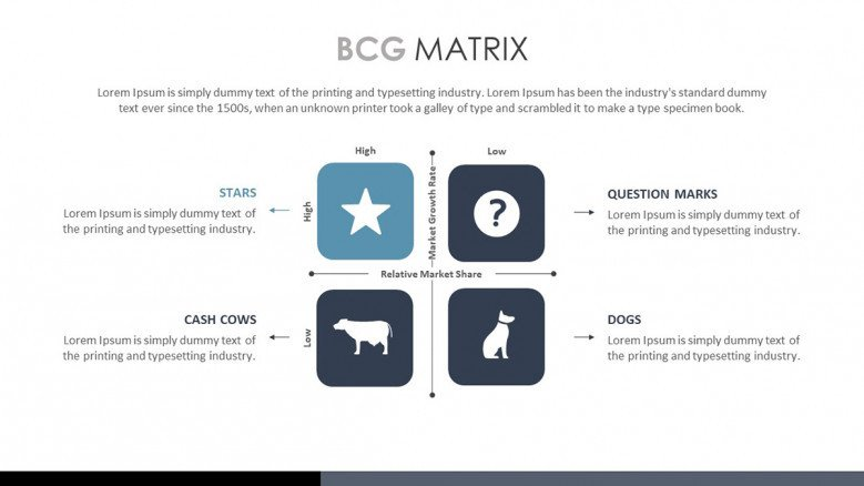 BCG Growth Share Matrix with icons