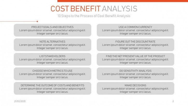 Cost-Benefit Analysis Steps