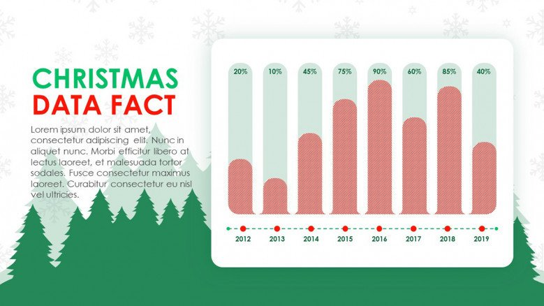 Playful Column Chart in green and red for a Christmas themed presentation
