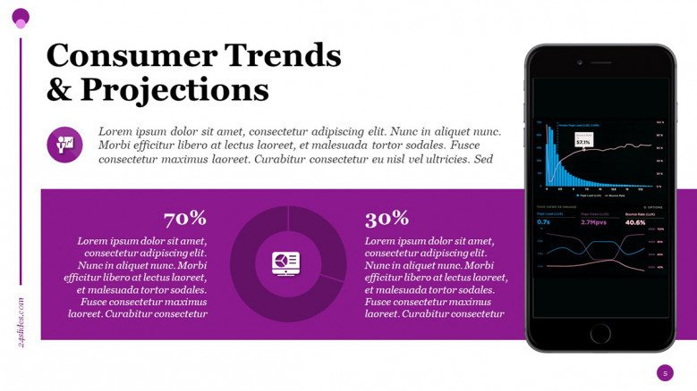Consumer Trends and Projections PowerPoint Slide