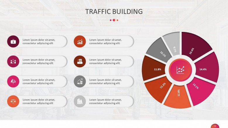 marketing traffic slide in pie chart with eight key factors