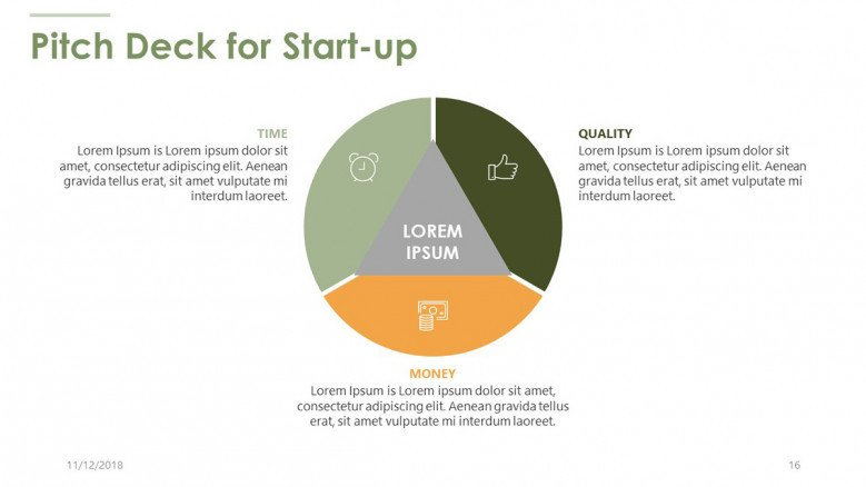 pitch deck for start up in pie chart