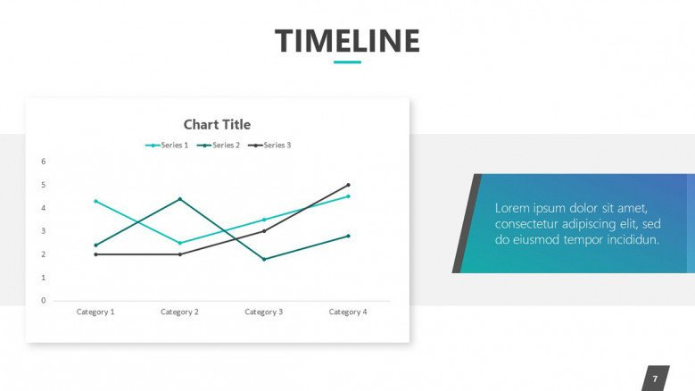 2019 timeline chart in line chart with description text box