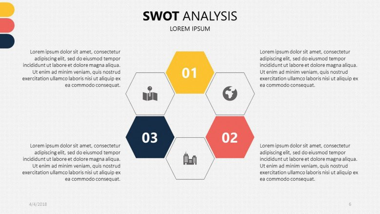SWOT analysis key points summary chart with icons and text
