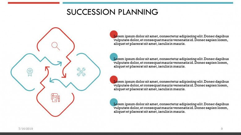 Sucession Planning Process Slide