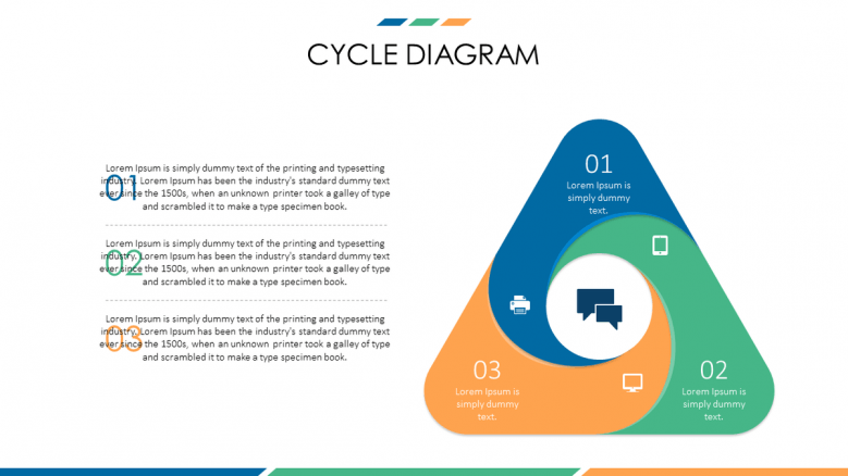cycle diagram for business presentation in three stages