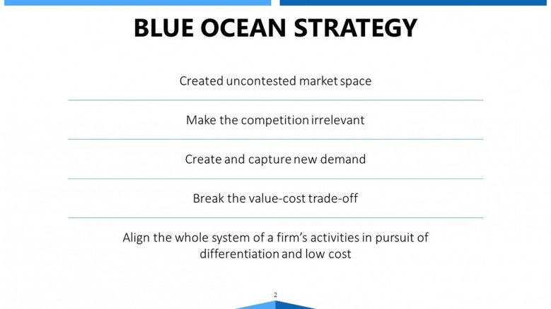 blue ocean strategy overview slide
