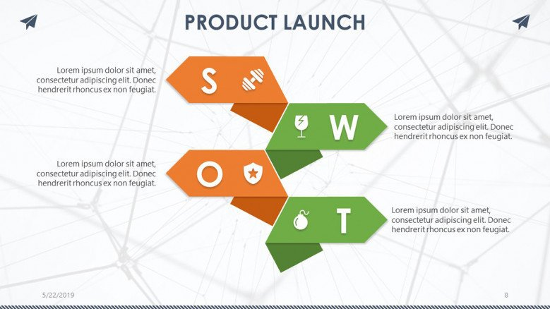 product launch SWOT analysis