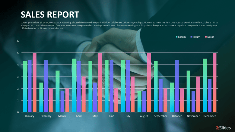 sales reports presentation template
