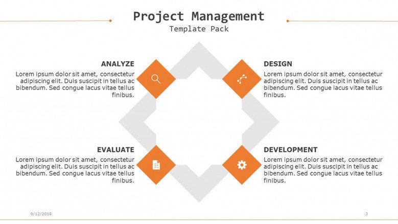 project management slide in cycle chart with four sections
