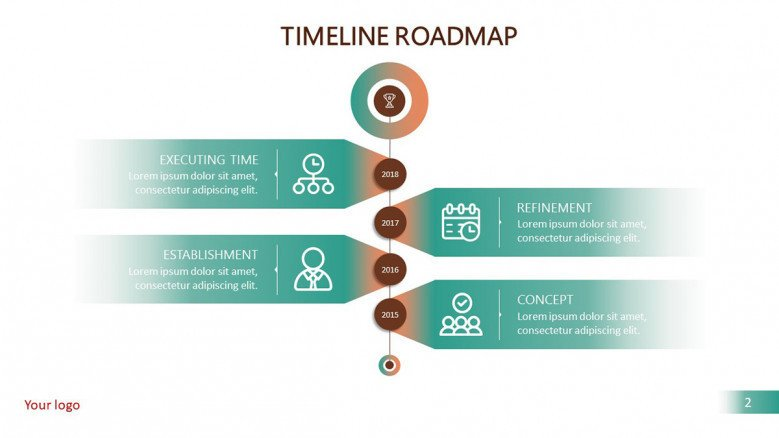 4 points roadmap