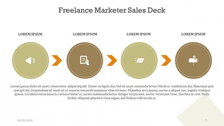freelance marketer process chart