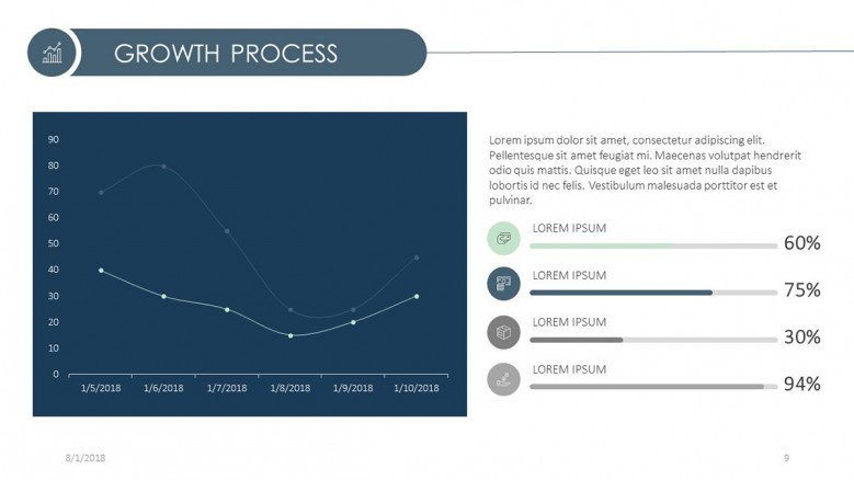 growth process presentation in chart slide