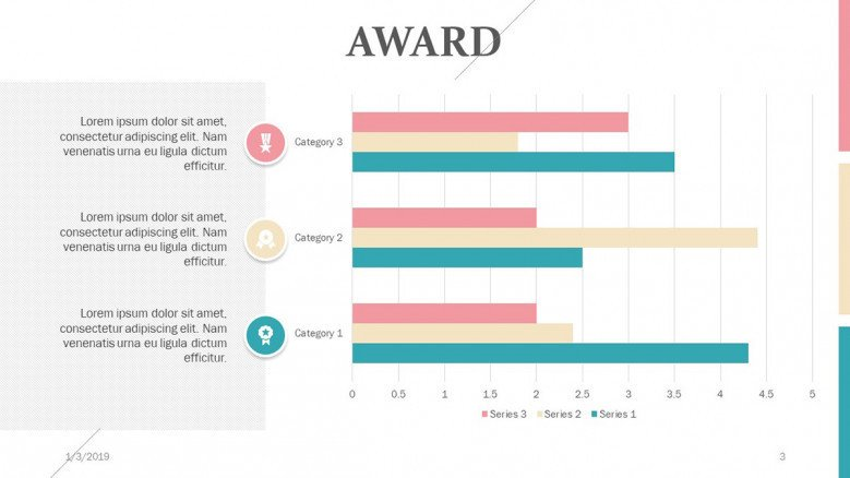 award slide with horizontal bar graphs