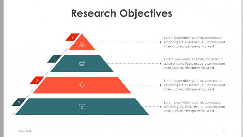bachelor thesis research objectives in pyramid diagram