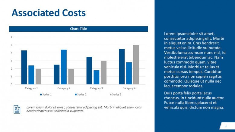 Associated Costs Slide with column charts for a Business Case Presentation