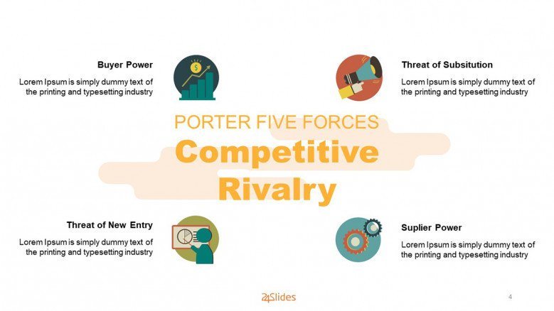 Porter Five Forces Slide