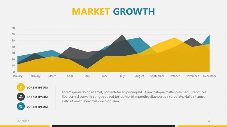 business roadmap market growth in area chart