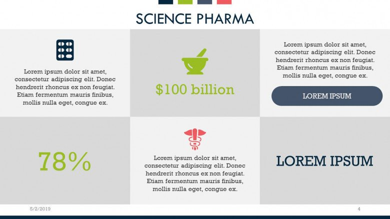 science pharma key points summary in boxes with icons and text
