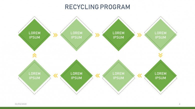 Eight steps diagram for a recycling presentation