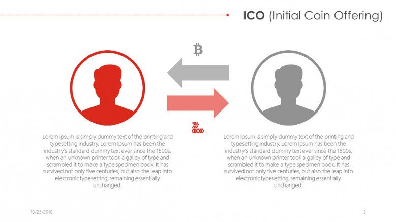 ICO presentation in two compared texts
