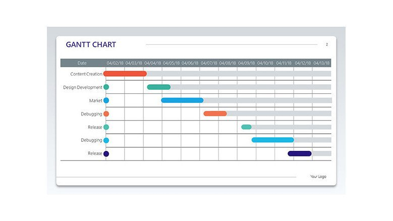 Gantt Chart with many rows in colours