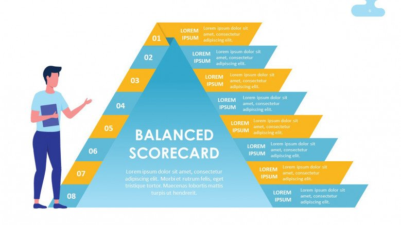 Balanced Scorecard Pyramid Slide