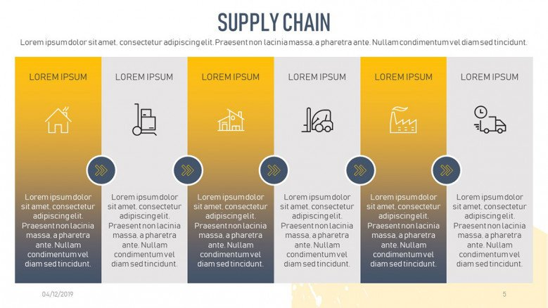 Step-by-Step Supply Chain Process Slide