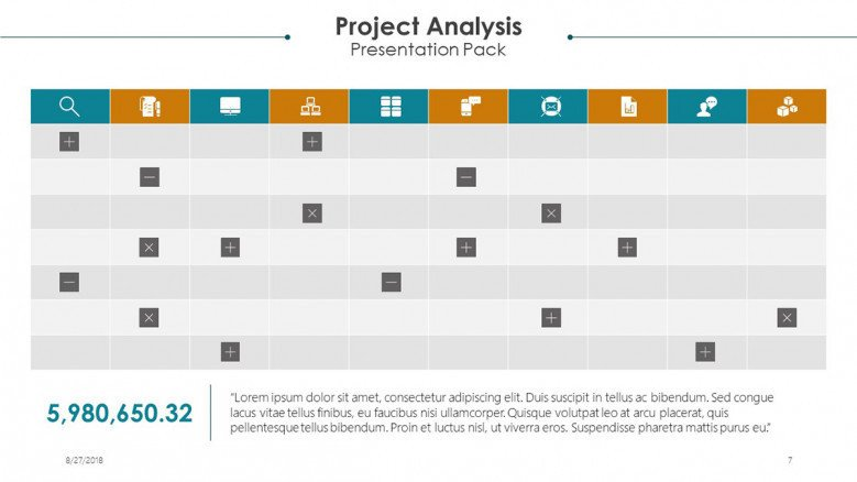 project analysis slide in tables with icons and checklist